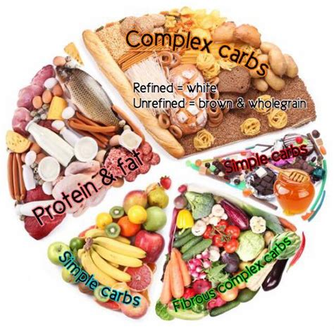carbohydrates uk confused about carbs gestational diabetes uk