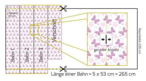 Tapete Mit Muster Tapezieren by Tapezieren Mit Rapport Mit Anleitung Zum Erfolg Tipps
