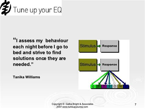 Improve Your Emotional Intelligence you can improve your emotional intelligence