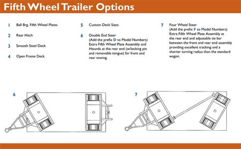 semi truck diagram trailer wiring 7 pin trailer