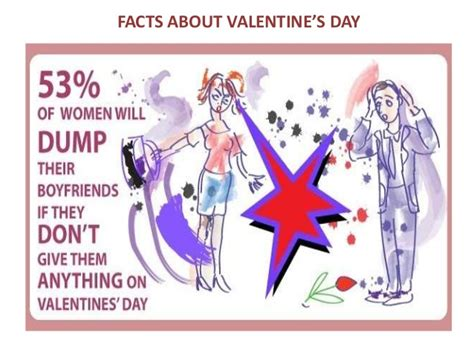 7 Facts On Valentines Day by Facts About S Day