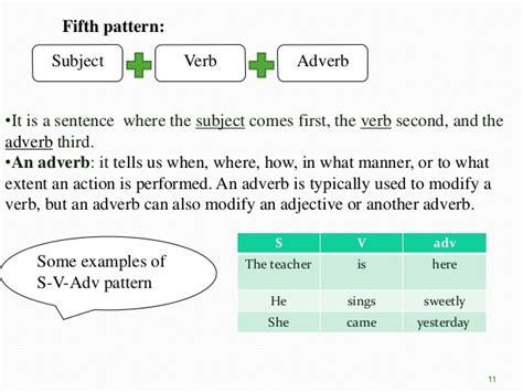 sentence pattern adverb basic sentence structure