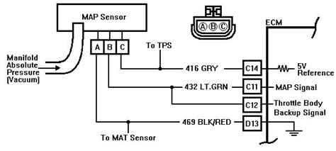 P0068 Manifold Absolute Pressure Map Sensor Mass Air