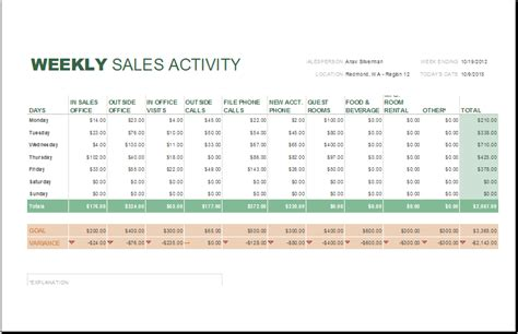 weekly sales report template excel daily weekly and monthly sales report templates word