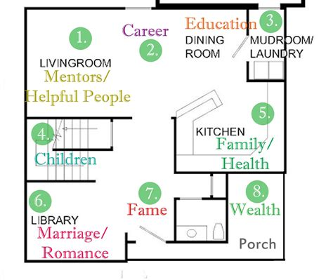feng shui home tips nerdome