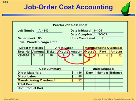 systems design order costing ppt