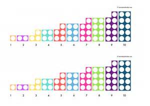 numicon style number line 0 10 free teaching resources