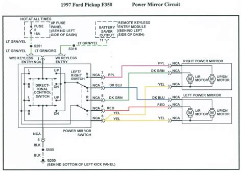 2004 ford f150 wiring diagram fuse box and wiring diagram