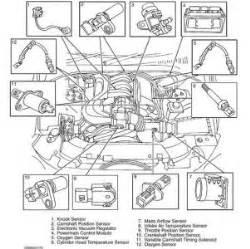 Jaguar X Type Engine Diagram 2003 Jaguar Type Engine Diagram Get Free Image About