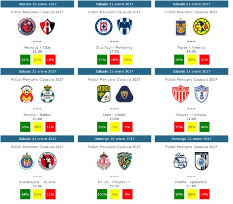 Calendario Liga Mx Monterrey 2016 Monterrey Copa Mx 2016 Calendario Related Keywords