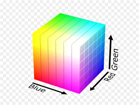 rgb color space rgb color model rgb color space hsl and hsv cube colors