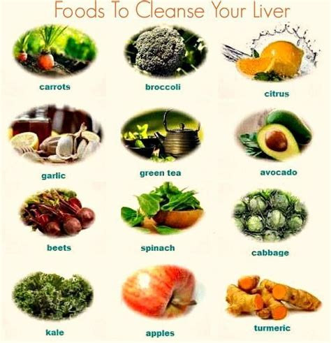 How To Detox On Food by Liver Detox Foods Health