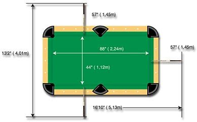 how to measure your billiard table chion billiards