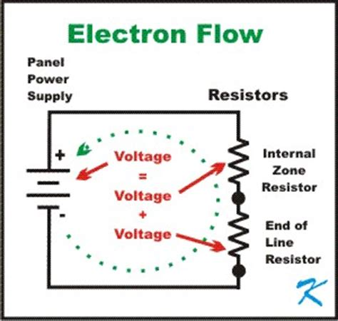 how end of line resistor works how is an end of line resistor a pull resistor