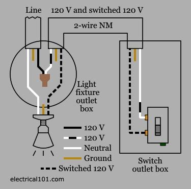 electrical switch light wiring diagrams fuse box  wiring diagram