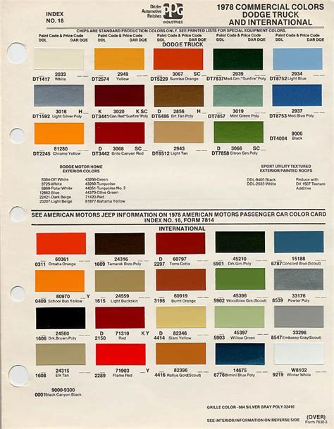maaco auto paint color chart