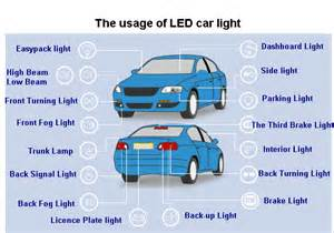 Lighting A Car On Location The Position Where To Use The Led Car Light Dingju Car Light