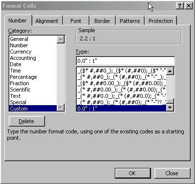 format data adalah format cell number adalah formatting ratios daily dose