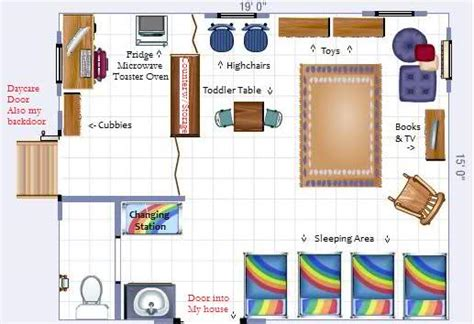Kitchen Design Sketch by Family Home Daycare Questions Daycare Com Forum