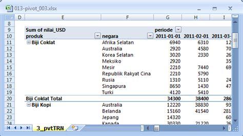 tutorial pivot table bahasa indonesia tutorial pivot table excel 2007 bahasa indonesia pdf