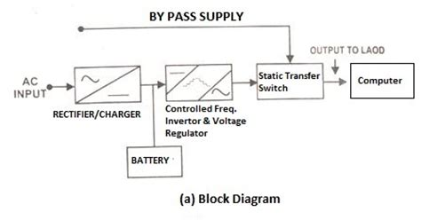 uninterruptible power supply circuit diagram wiring diagram
