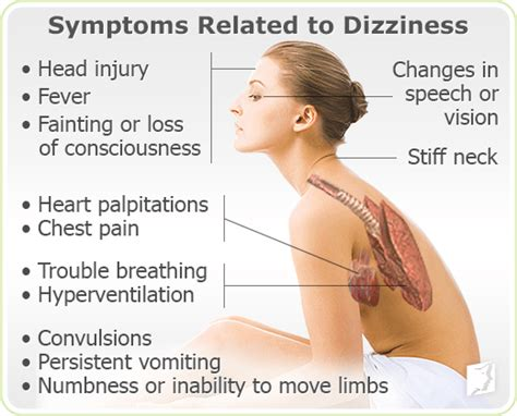 nauseous dizzy headache light headed dizziness symptom information 34 menopause symptoms com