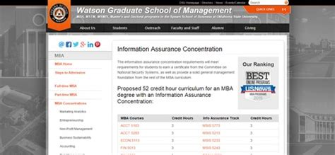 Cyber Security Reddit Mba In Management Information Systems by Cybersecurity Higher Education The Top Cybersecurity