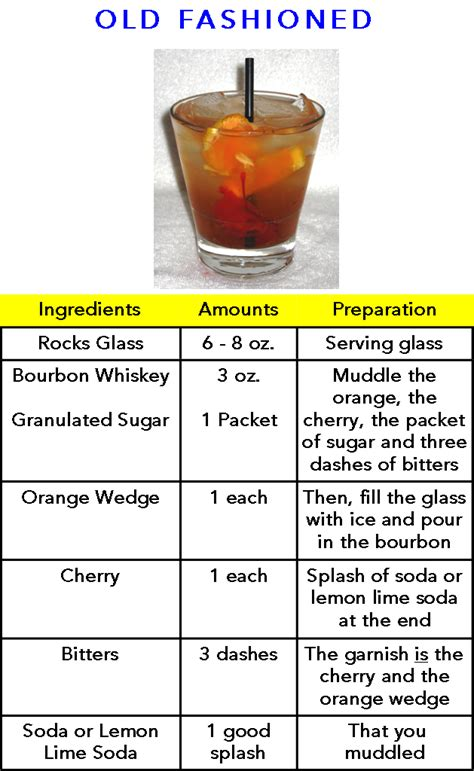 whiskey sour old fashioned drink recipe