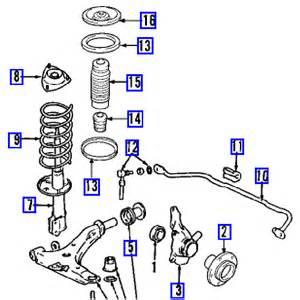 Hyundai Elantra Suspension Problems 2003 Hyundai Elantra Suspension Diagram 2003 Get Free