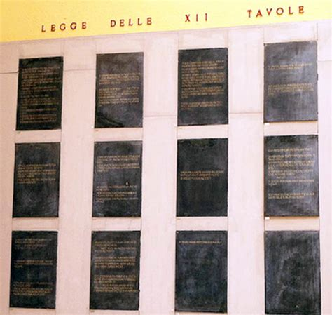 12 Tables Of Rome by The Establishment Of The Republic History