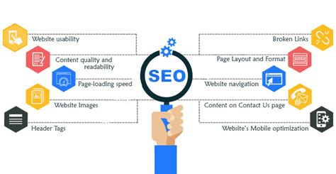 Seo Specialists 5 by Updates On Website Development Seo F5 Buddy
