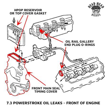 7 3 powerstroke flow diagram fixing 7 3 powerstroke common leaks dead diesel