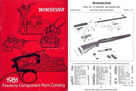 winchester model 94 diagram winchester 1981 component parts catalog for sale at