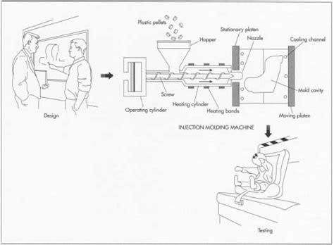 dimmer switch wiring diagram nz dimmer wiring diagram