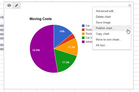 3 tools to create and embed graphs or charts online