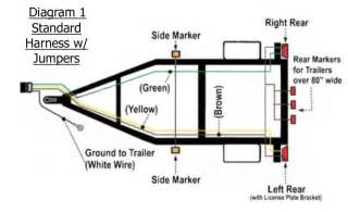 utility trailer light wiring diagram and required parts etrailer