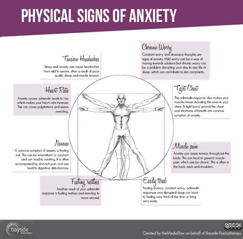 anxiety symptoms anxiety symptoms images