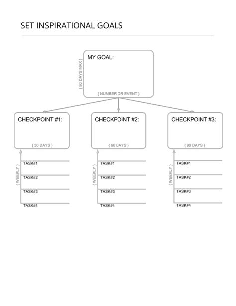 setting goals template goal setting deconstruction template simple and easy