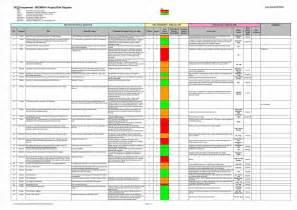 project risk assessment template okl mindsprout co
