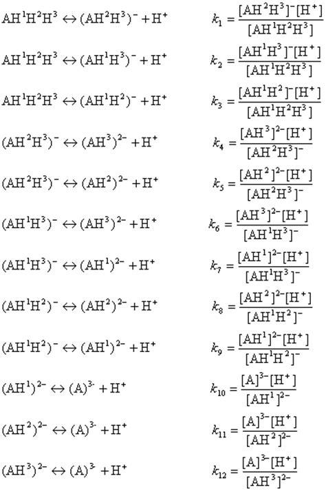 pKa calculation