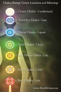 chakra color meanings about chakras