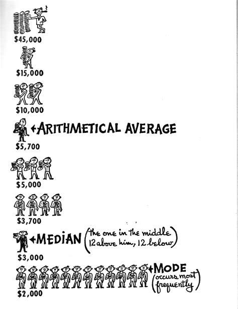 lies statistics how to lie with statistics bite size stats series books books how to lie with statistics darrell huff