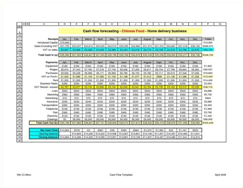 forecast spreadsheet template forecast spreadsheet