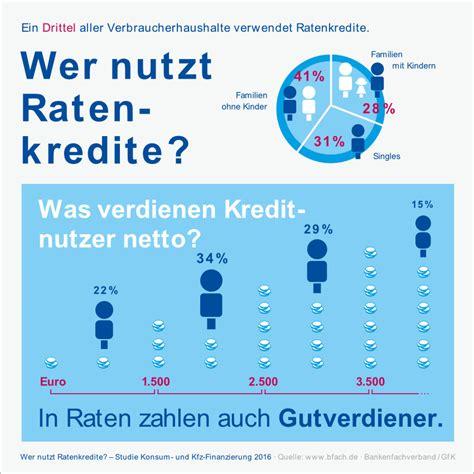 sparda bank zinsen kredit daf 252 r nehmen deutsche einen kredit auf sparda bank