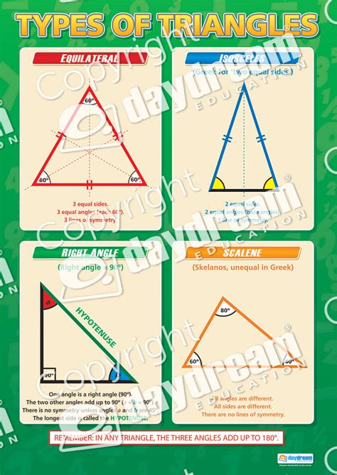 printable angles poster types of triangles maths numeracy educational school posters