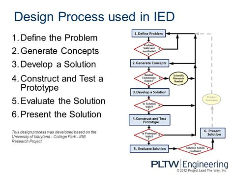 layout process definition a design process introduction to engineering design ppt