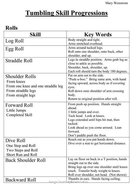 Fresh Lesson Plan For Preschool Gymnastics Tumbling Skill
