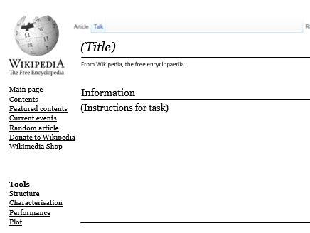 Wiki Page Template