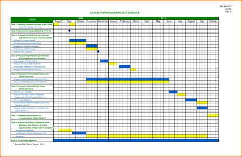 Planning Schedule Template Excel by Project Schedule Template Masir