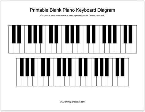 printable keyboard poster printable piano keyboard diagram